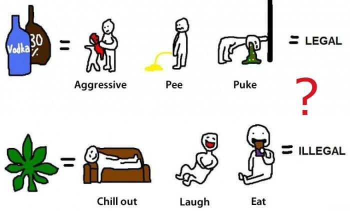 Конопля и алкоголь
